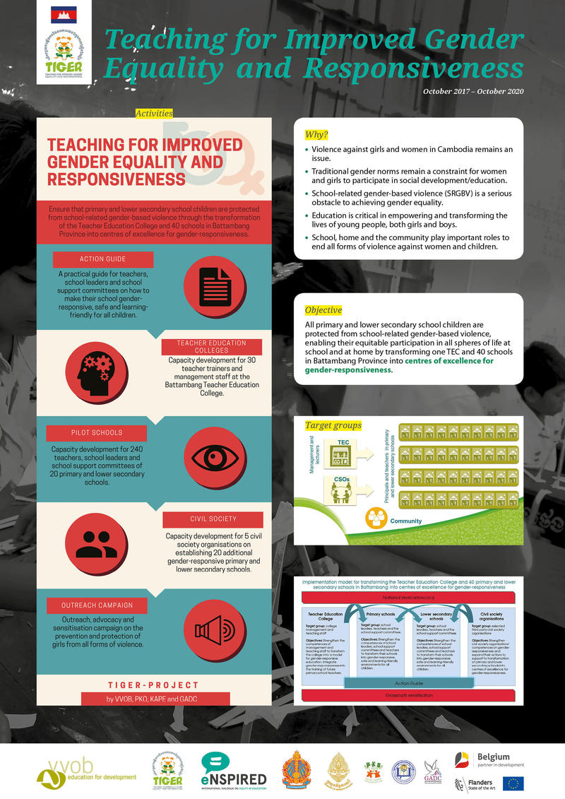 eNSPIRED Learning week poster 4